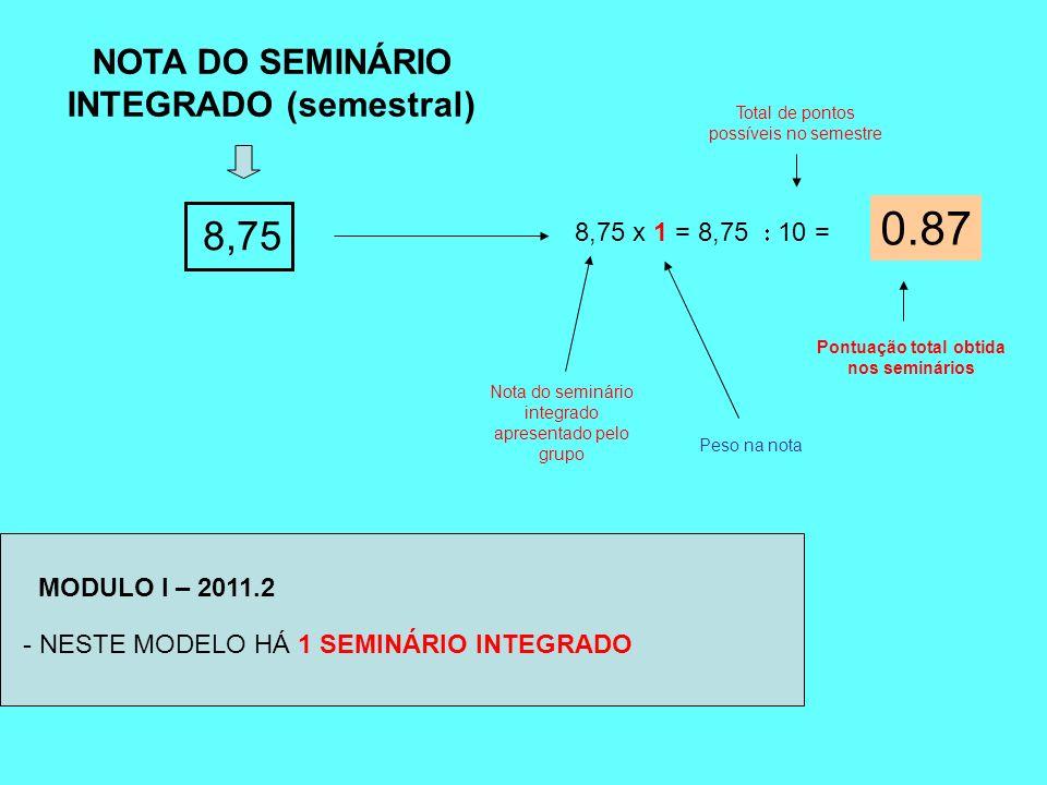 NOTA DO SEMINÁRIO INTEGRADO (semestral) 8,75 x 1 = 8,75 10 = Pontuação total obtida nos seminários Peso na nota Nota do seminário integrado apresentado pelo grupo Total de pontos possíveis no semestre - NESTE MODELO HÁ 1 SEMINÁRIO INTEGRADO MODULO I – 2011.2 0.87 8,75