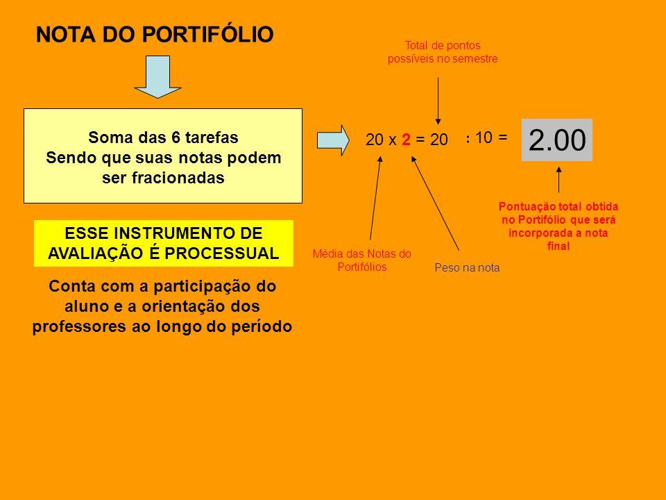 NOTA DO PORTIFÓLIO 20 x 2 = 20 10 = 2.00 Total de pontos possíveis no semestre Pontuação total obtida no Portifólio que será incorporada a nota final Média das Notas do Portifólios Peso na nota ESSE INSTRUMENTO DE AVALIAÇÃO É PROCESSUAL Conta com a participação do aluno e a orientação dos professores ao longo do período Soma das 6 tarefas Sendo que suas notas podem ser fracionadas