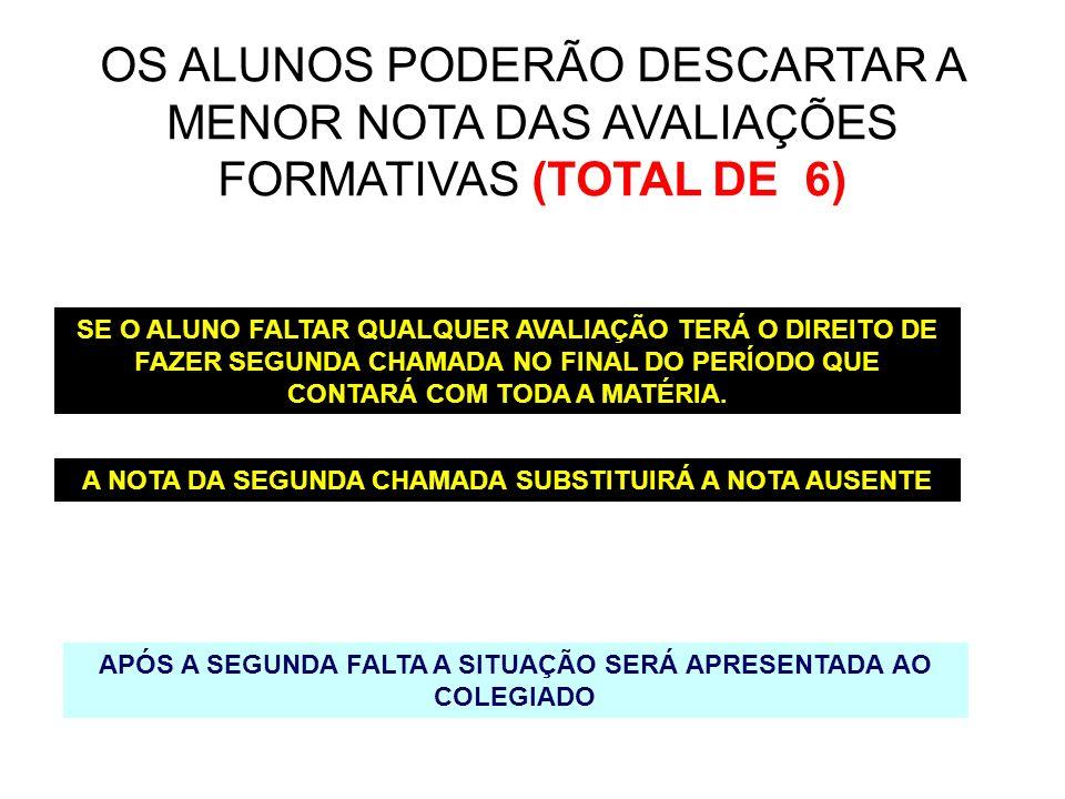OS ALUNOS PODERÃO DESCARTAR A MENOR NOTA DAS AVALIAÇÕES FORMATIVAS (TOTAL DE 6) SE O ALUNO FALTAR QUALQUER AVALIAÇÃO TERÁ O DIREITO DE FAZER SEGUNDA CHAMADA NO FINAL DO PERÍODO QUE CONTARÁ COM TODA A MATÉRIA.