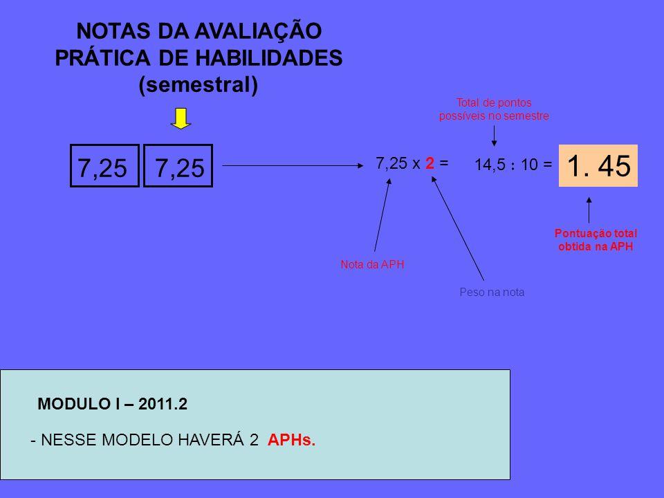 NOTAS DA AVALIAÇÃO PRÁTICA DE HABILIDADES (semestral) 7,25 x 2 = 14,5 10 = Pontuação total obtida na APH Peso na nota Nota da APH - NESSE MODELO HAVERÁ 2 APHs.