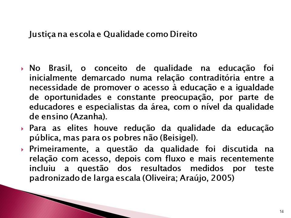 Justiça na escola e Qualidade como Direito No Brasil, o conceito de qualidade na educação foi inicialmente demarcado numa relação contraditória entre