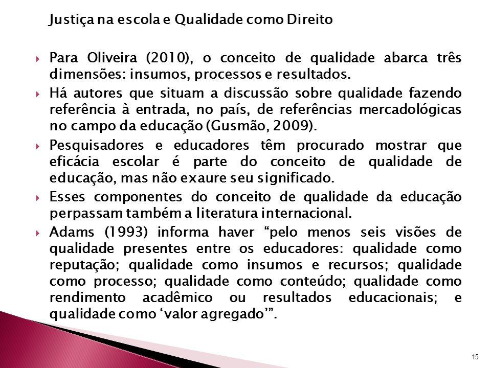 Justiça na escola e Qualidade como Direito Para Oliveira (2010), o conceito de qualidade abarca três dimensões: insumos, processos e resultados. Há au