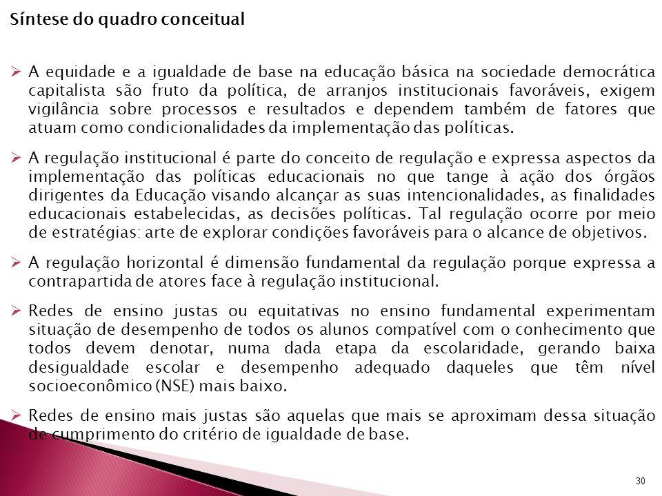 Síntese do quadro conceitual A equidade e a igualdade de base na educação básica na sociedade democrática capitalista são fruto da política, de arranj