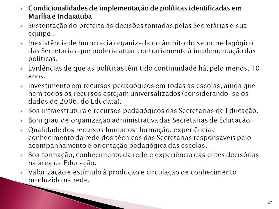 Condicionalidades de implementação de políticas identificadas em Marília e Indaiatuba Sustentação do prefeito às decisões tomadas pelas Secretárias e