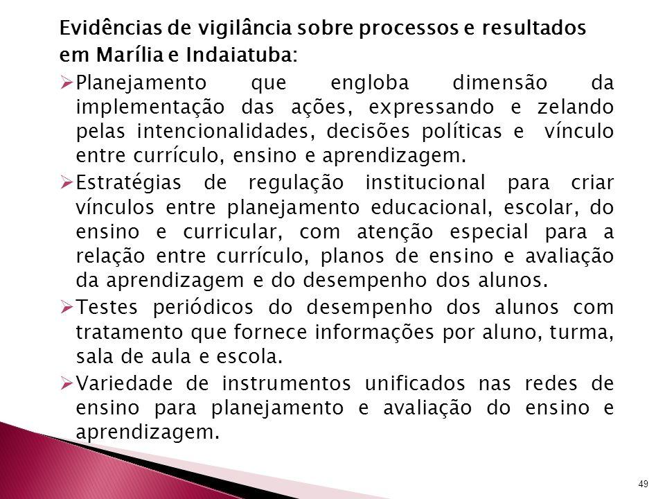 Evidências de vigilância sobre processos e resultados em Marília e Indaiatuba: Planejamento que engloba dimensão da implementação das ações, expressan