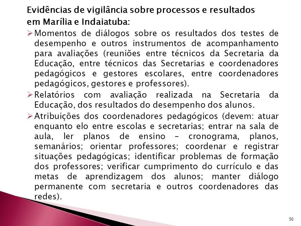 Evidências de vigilância sobre processos e resultados em Marília e Indaiatuba: Momentos de diálogos sobre os resultados dos testes de desempenho e out