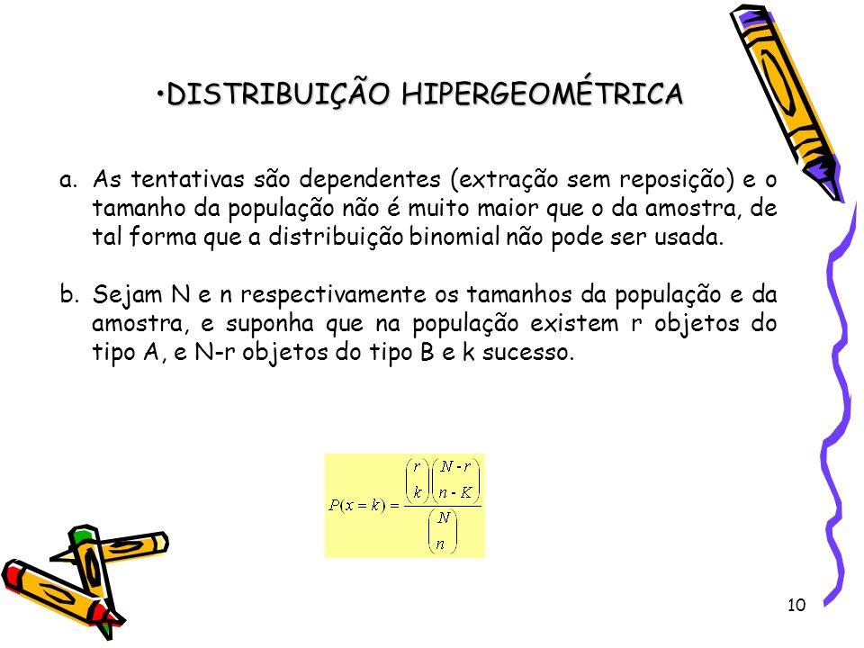 10 DISTRIBUIÇÃO HIPERGEOMÉTRICADISTRIBUIÇÃO HIPERGEOMÉTRICA a.As tentativas são dependentes (extração sem reposição) e o tamanho da população não é mu