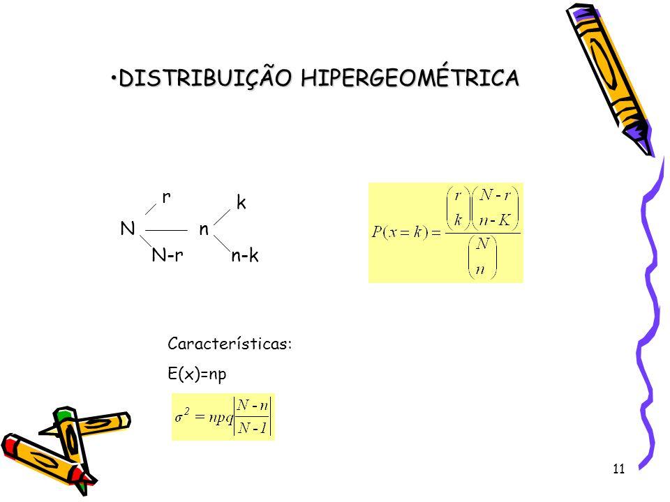 11 DISTRIBUIÇÃO HIPERGEOMÉTRICADISTRIBUIÇÃO HIPERGEOMÉTRICA N r N-r n n-k k Características: E(x)=np