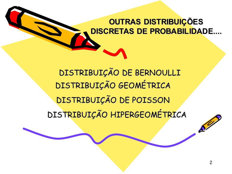 2 DISTRIBUIÇÃO DE POISSON DISTRIBUIÇÃO HIPERGEOMÉTRICA DISTRIBUIÇÃO DE BERNOULLI DISTRIBUIÇÃO GEOMÉTRICA OUTRAS DISTRIBUIÇÕES DISCRETAS DE PROBABILIDA