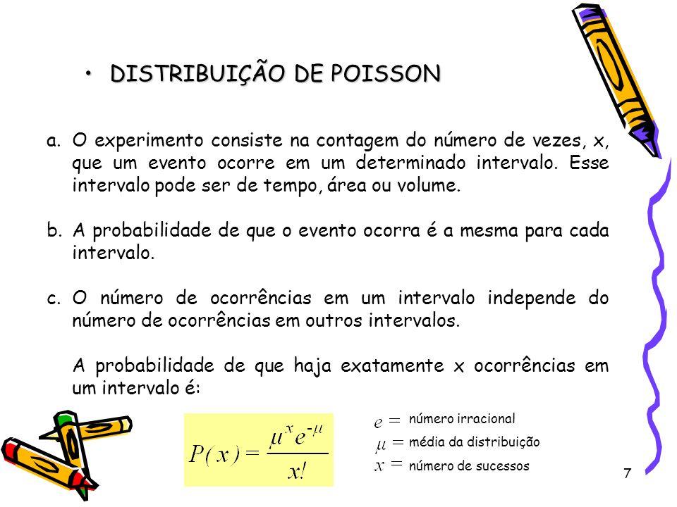7 DISTRIBUIÇÃO DE POISSONDISTRIBUIÇÃO DE POISSON a.O experimento consiste na contagem do número de vezes, x, que um evento ocorre em um determinado in