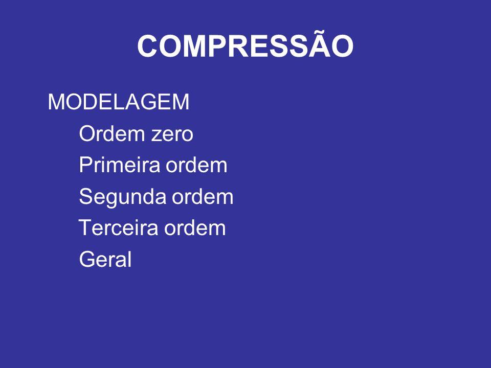 COMPRESSÃO MODELAGEM Ordem zero Primeira ordem Segunda ordem Terceira ordem Geral