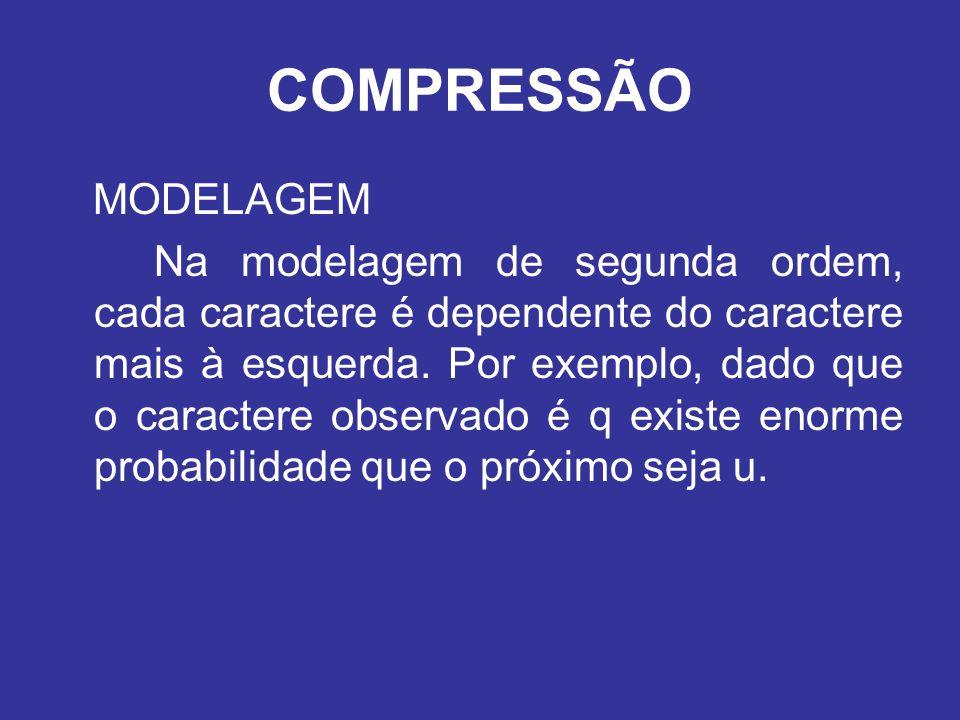 COMPRESSÃO MODELAGEM Na modelagem de segunda ordem, cada caractere é dependente do caractere mais à esquerda. Por exemplo, dado que o caractere observ