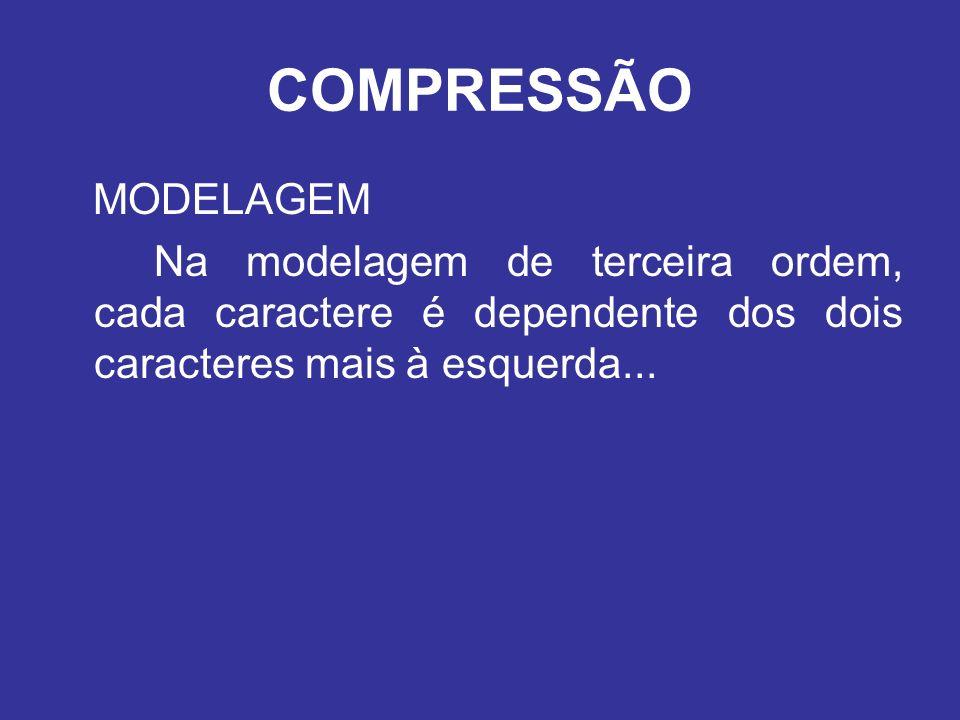 COMPRESSÃO MODELAGEM Na modelagem de terceira ordem, cada caractere é dependente dos dois caracteres mais à esquerda...