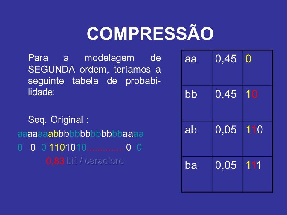 aa0,450 bb0,451010 ab0,05110110 ba0,05111111