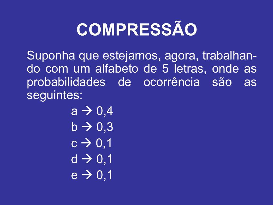 Suponha que estejamos, agora, trabalhan- do com um alfabeto de 5 letras, onde as probabilidades de ocorrência são as seguintes: a 0,4 b 0,3 c 0,1 d 0,
