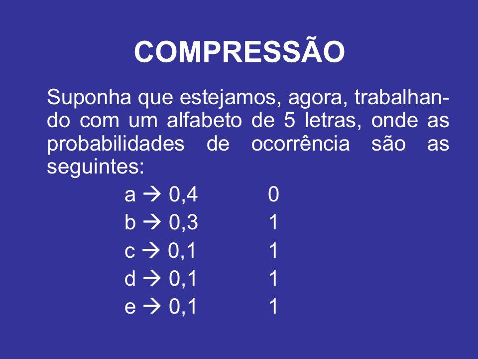 Suponha que estejamos, agora, trabalhan- do com um alfabeto de 5 letras, onde as probabilidades de ocorrência são as seguintes: a 0,4 0 b 0,31 c 0,11