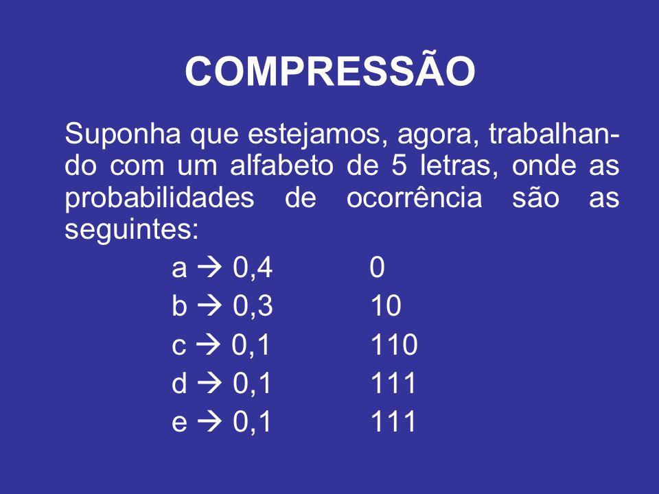 Suponha que estejamos, agora, trabalhan- do com um alfabeto de 5 letras, onde as probabilidades de ocorrência são as seguintes: a 0,4 0 b 0,310 c 0,11
