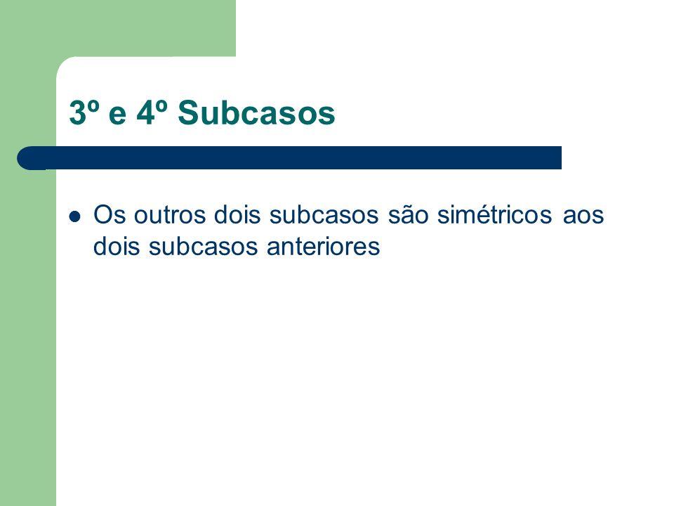 3º e 4º Subcasos Os outros dois subcasos são simétricos aos dois subcasos anteriores