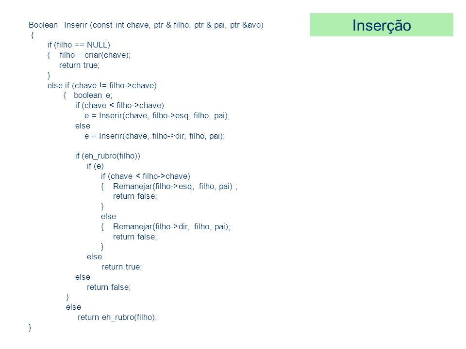 Boolean Inserir (const int chave, ptr & filho, ptr & pai, ptr &avo) { if (filho == NULL) { filho = criar(chave); return true; } else if (chave != filh