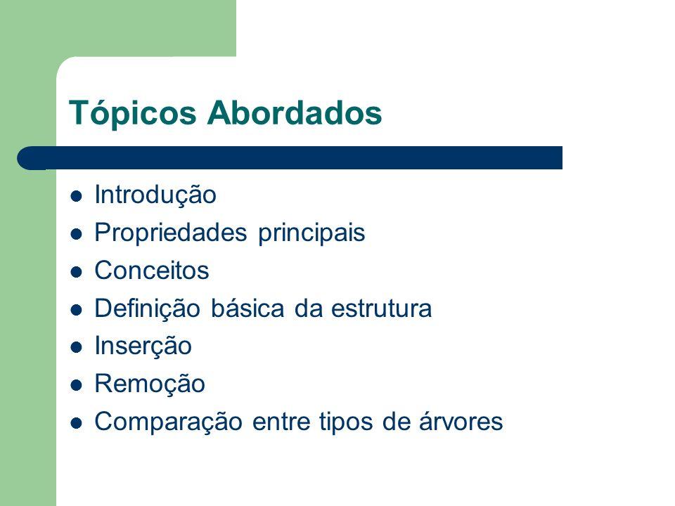 Tópicos Abordados Introdução Propriedades principais Conceitos Definição básica da estrutura Inserção Remoção Comparação entre tipos de árvores