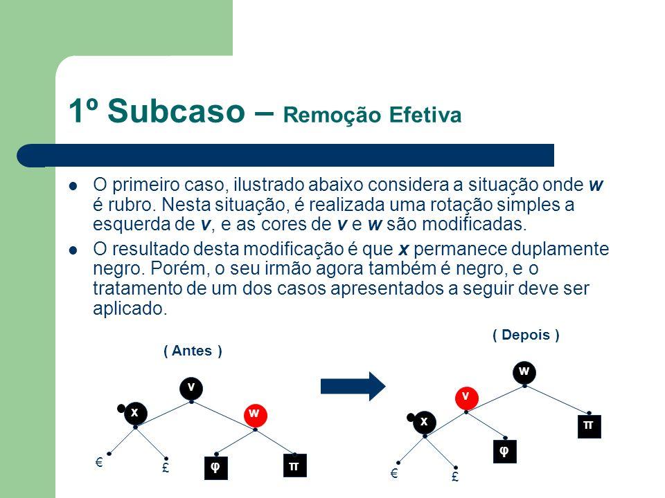 1º Subcaso – Remoção Efetiva O primeiro caso, ilustrado abaixo considera a situação onde w é rubro. Nesta situação, é realizada uma rotação simples a