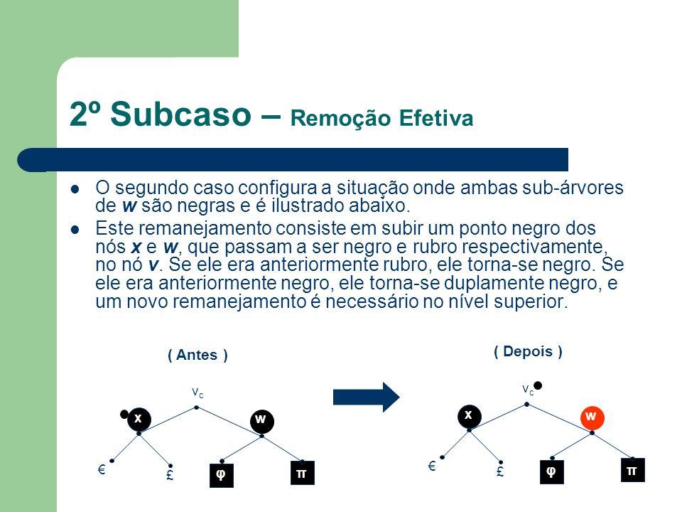 2º Subcaso – Remoção Efetiva O segundo caso configura a situação onde ambas sub-árvores de w são negras e é ilustrado abaixo. Este remanejamento consi