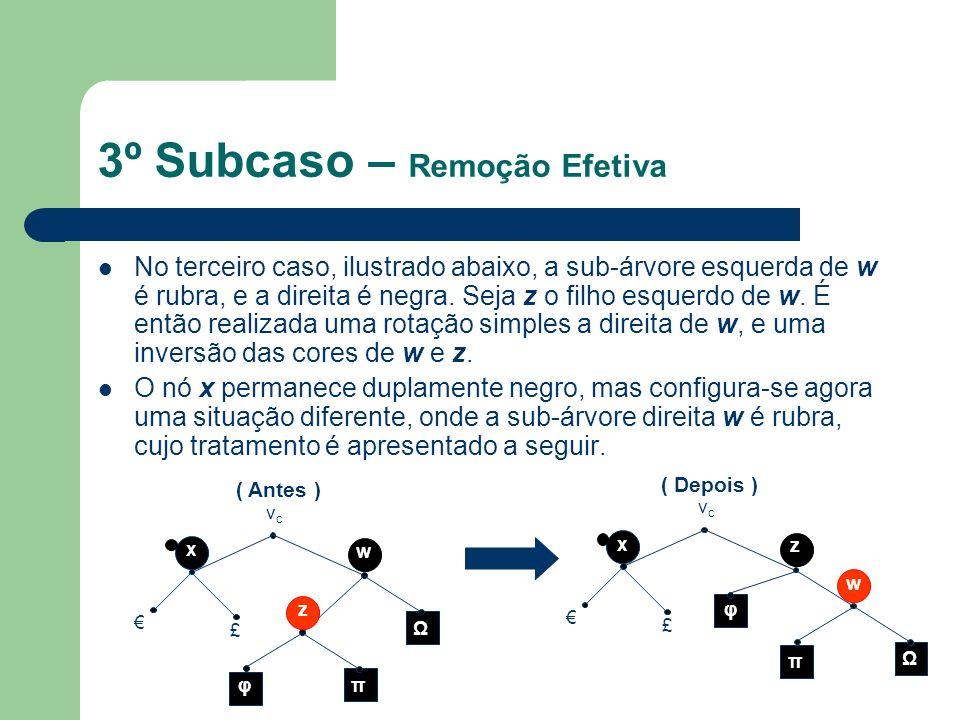 3º Subcaso – Remoção Efetiva No terceiro caso, ilustrado abaixo, a sub-árvore esquerda de w é rubra, e a direita é negra. Seja z o filho esquerdo de w