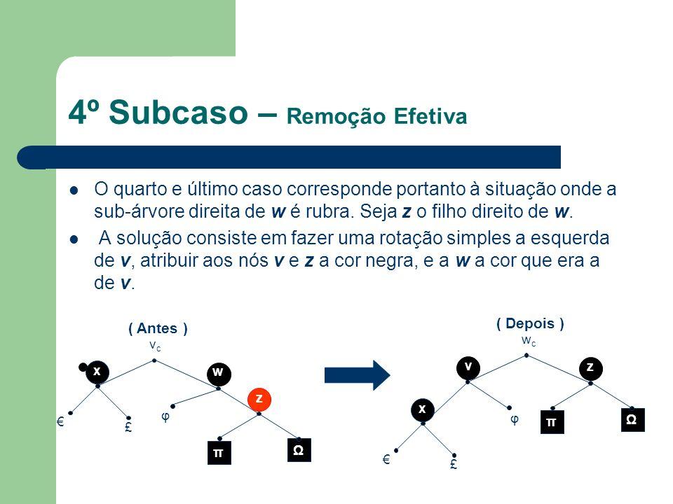 4º Subcaso – Remoção Efetiva O quarto e último caso corresponde portanto à situação onde a sub-árvore direita de w é rubra. Seja z o filho direito de