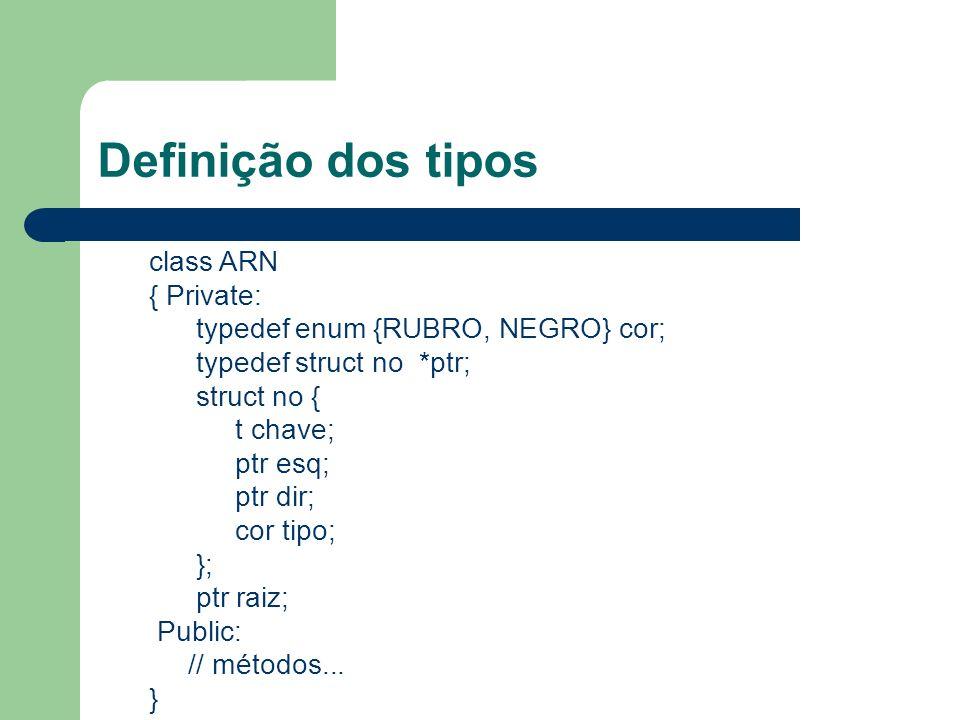 Definição dos tipos class ARN { Private: typedef enum {RUBRO, NEGRO} cor; typedef struct no *ptr; struct no { t chave; ptr esq; ptr dir; cor tipo; };