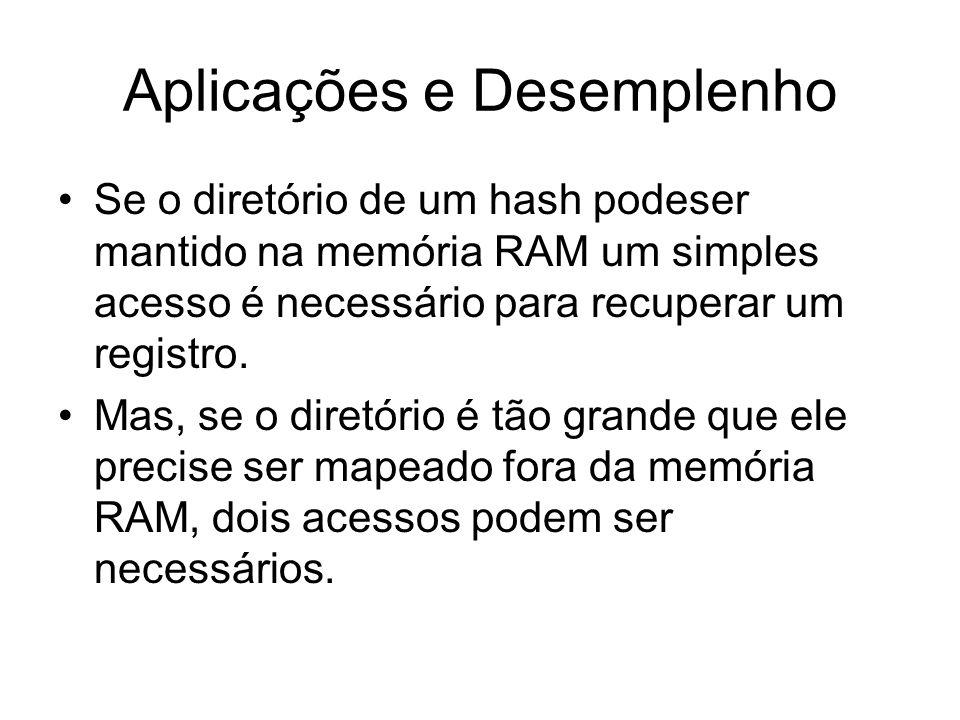 Aplicações e Desemplenho Se o diretório de um hash podeser mantido na memória RAM um simples acesso é necessário para recuperar um registro. Mas, se o