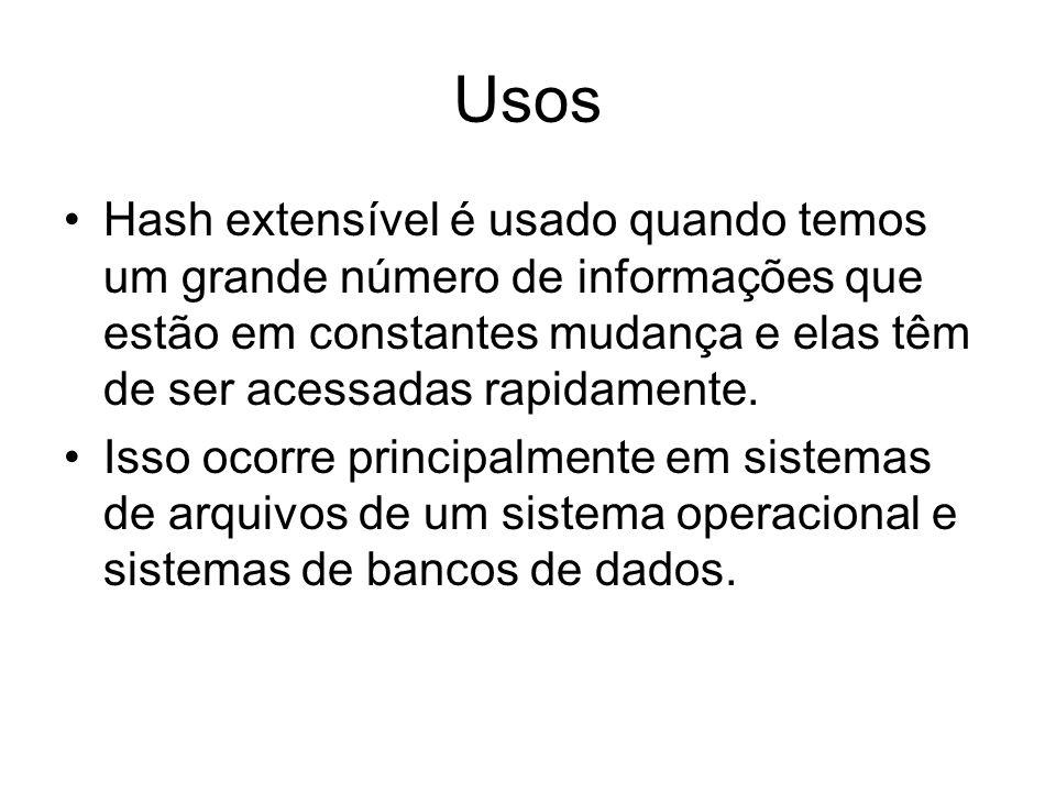 Usos Hash extensível é usado quando temos um grande número de informações que estão em constantes mudança e elas têm de ser acessadas rapidamente. Iss