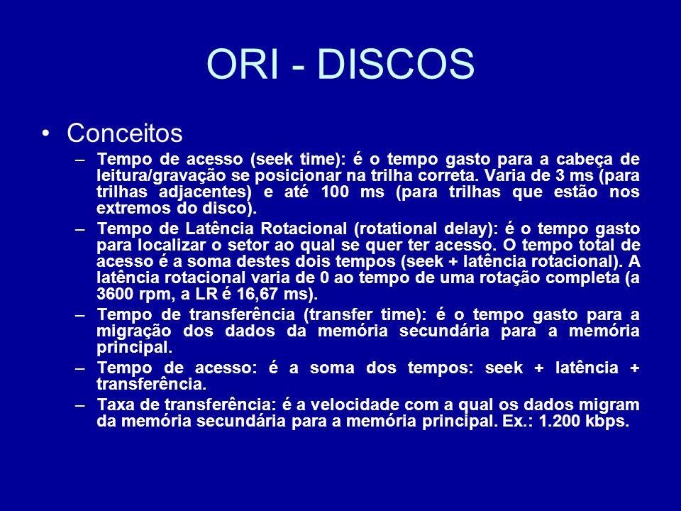 ORI - DISCOS Conceitos –Tempo de acesso (seek time): é o tempo gasto para a cabeça de leitura/gravação se posicionar na trilha correta.