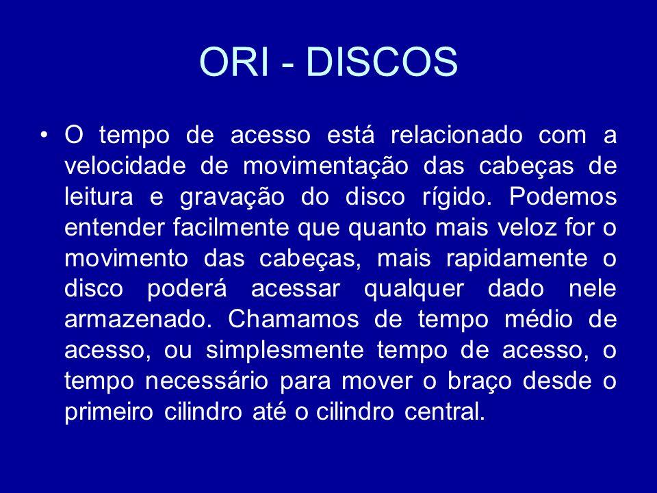 ORI - DISCOS O tempo de acesso está relacionado com a velocidade de movimentação das cabeças de leitura e gravação do disco rígido.
