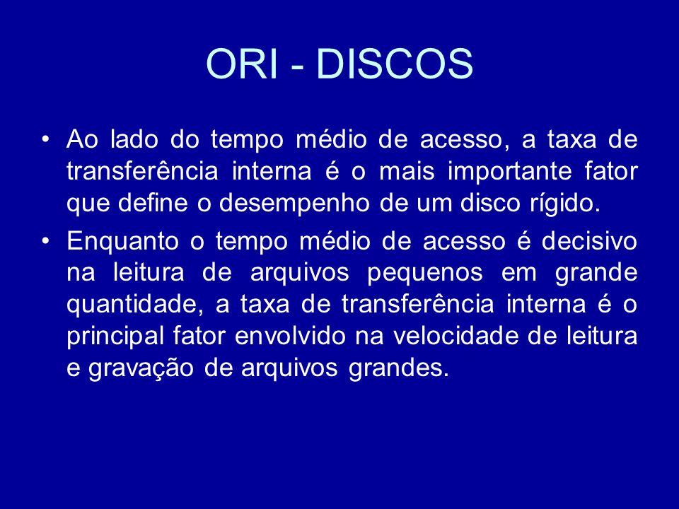 ORI - DISCOS Ao lado do tempo médio de acesso, a taxa de transferência interna é o mais importante fator que define o desempenho de um disco rígido.