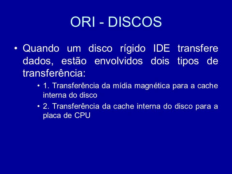 ORI - DISCOS Quando um disco rígido IDE transfere dados, estão envolvidos dois tipos de transferência: 1.