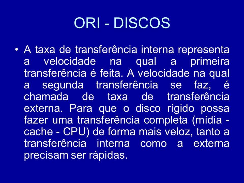 ORI - DISCOS A taxa de transferência interna representa a velocidade na qual a primeira transferência é feita.