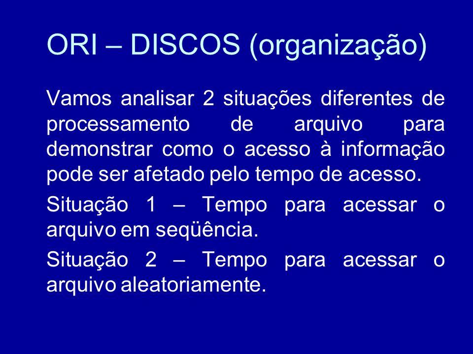 ORI – DISCOS (organização) Vamos analisar 2 situações diferentes de processamento de arquivo para demonstrar como o acesso à informação pode ser afetado pelo tempo de acesso.