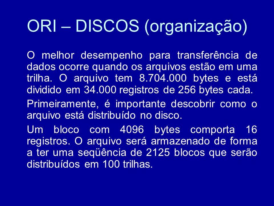 ORI – DISCOS (organização) O melhor desempenho para transferência de dados ocorre quando os arquivos estão em uma trilha.