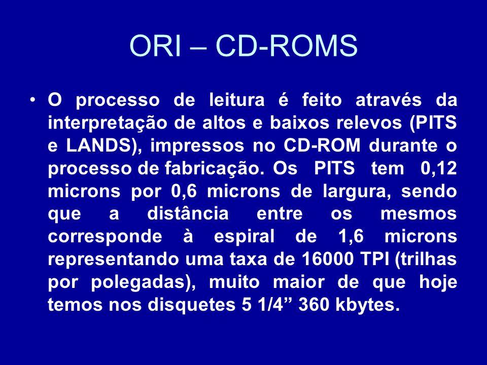 ORI – CD-ROMS O processo de leitura é feito através da interpretação de altos e baixos relevos (PITS e LANDS), impressos no CD-ROM durante o processo de fabricação.Os PITS tem 0,12 microns por 0,6 microns de largura, sendo que a distância entre os mesmos corresponde à espiral de 1,6 microns representando uma taxa de 16000 TPI (trilhas por polegadas), muito maior de que hoje temos nos disquetes 5 1/4 360 kbytes.