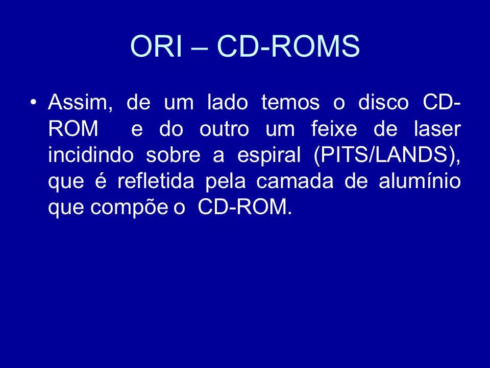 ORI – CD-ROMS Assim, de um lado temos o disco CD- ROM e do outro um feixe de laser incidindo sobre a espiral (PITS/LANDS), que é refletida pela camada de alumínio que compõe o CD-ROM.