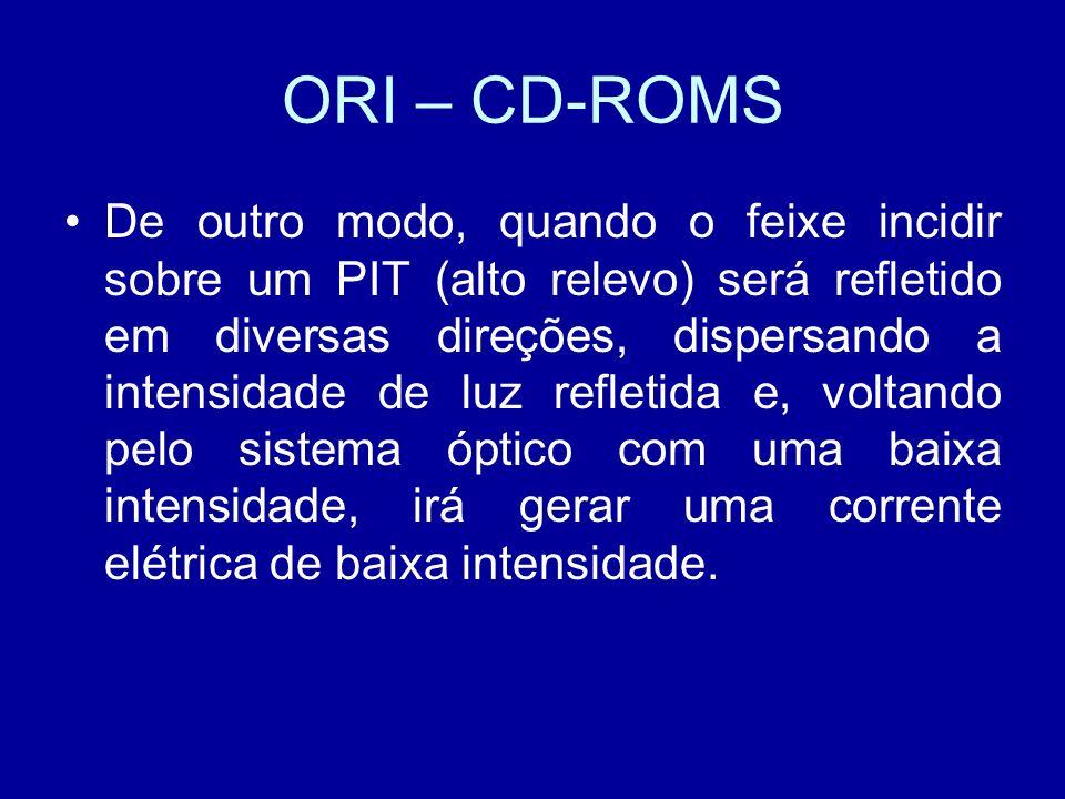 ORI – CD-ROMS De outro modo, quando o feixe incidir sobre um PIT (alto relevo) será refletido em diversas direções, dispersando a intensidade de luz refletida e, voltando pelo sistema óptico com uma baixa intensidade, irá gerar uma corrente elétrica de baixa intensidade.