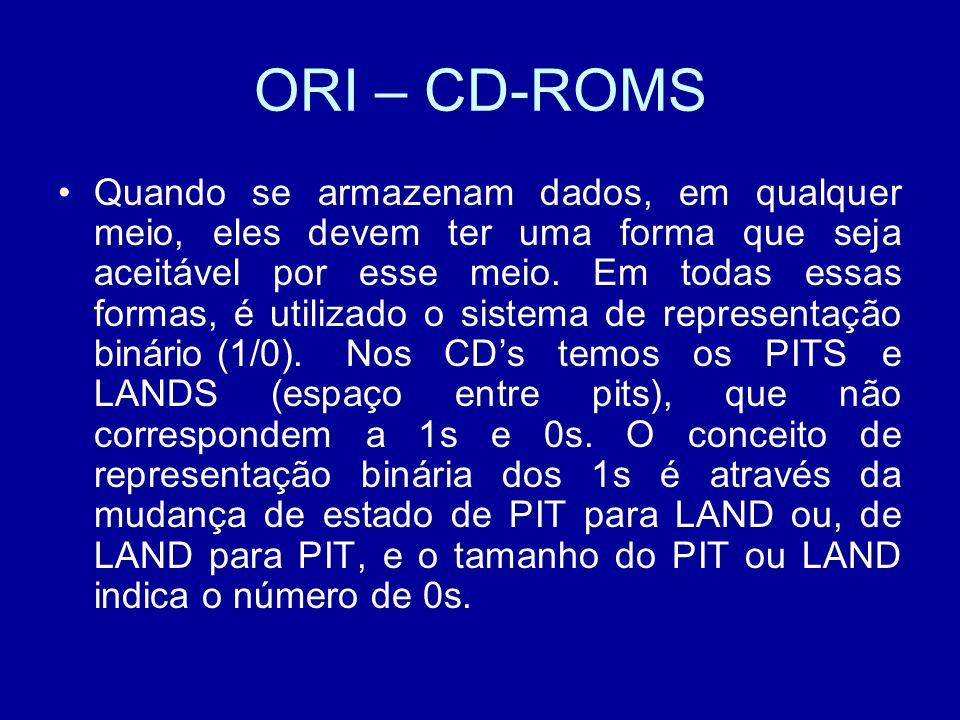 ORI – CD-ROMS Quando se armazenam dados, em qualquer meio, eles devem ter uma forma que seja aceitável por esse meio.