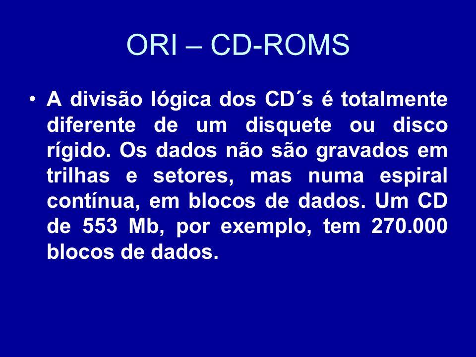 ORI – CD-ROMS A divisão lógica dos CD´s é totalmente diferente de um disquete ou disco rígido.