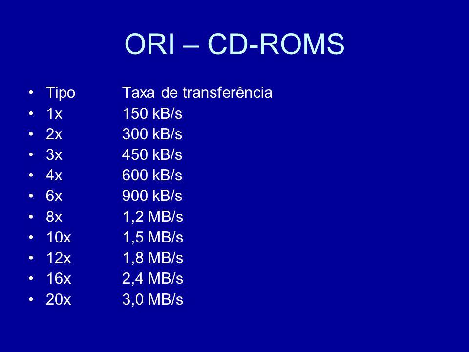ORI – CD-ROMS Tipo Taxa de transferência 1x 150 kB/s 2x 300 kB/s 3x 450 kB/s 4x 600 kB/s 6x 900 kB/s 8x 1,2 MB/s 10x 1,5 MB/s 12x 1,8 MB/s 16x 2,4 MB/s 20x 3,0 MB/s
