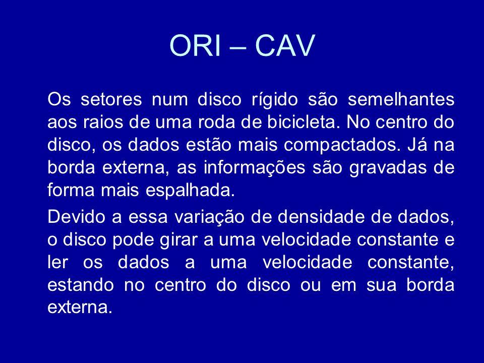 ORI – CAV Os setores num disco rígido são semelhantes aos raios de uma roda de bicicleta.