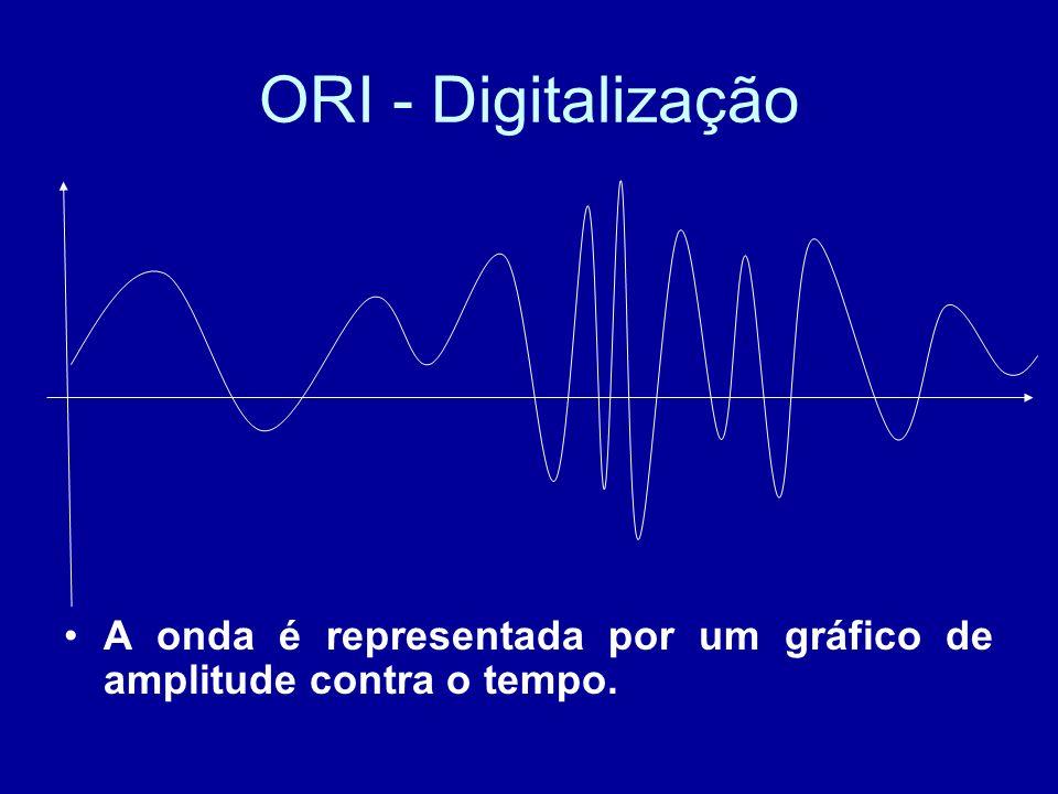 ORI - Digitalização A onda é representada por um gráfico de amplitude contra o tempo.