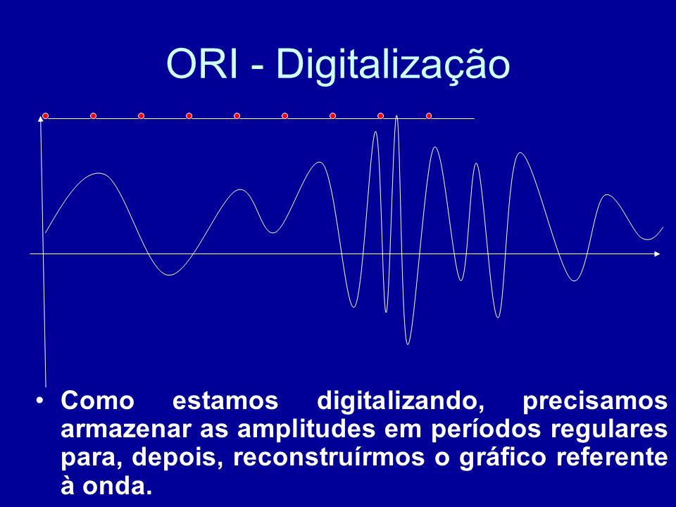ORI - Digitalização Como estamos digitalizando, precisamos armazenar as amplitudes em períodos regulares para, depois, reconstruírmos o gráfico referente à onda.