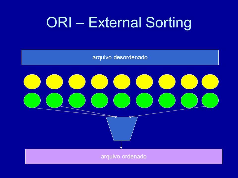 ORI – External Sorting arquivo desordenado arquivo ordenado