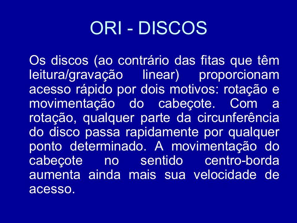 ORI - DISCOS Os discos (ao contrário das fitas que têm leitura/gravação linear) proporcionam acesso rápido por dois motivos: rotação e movimentação do cabeçote.