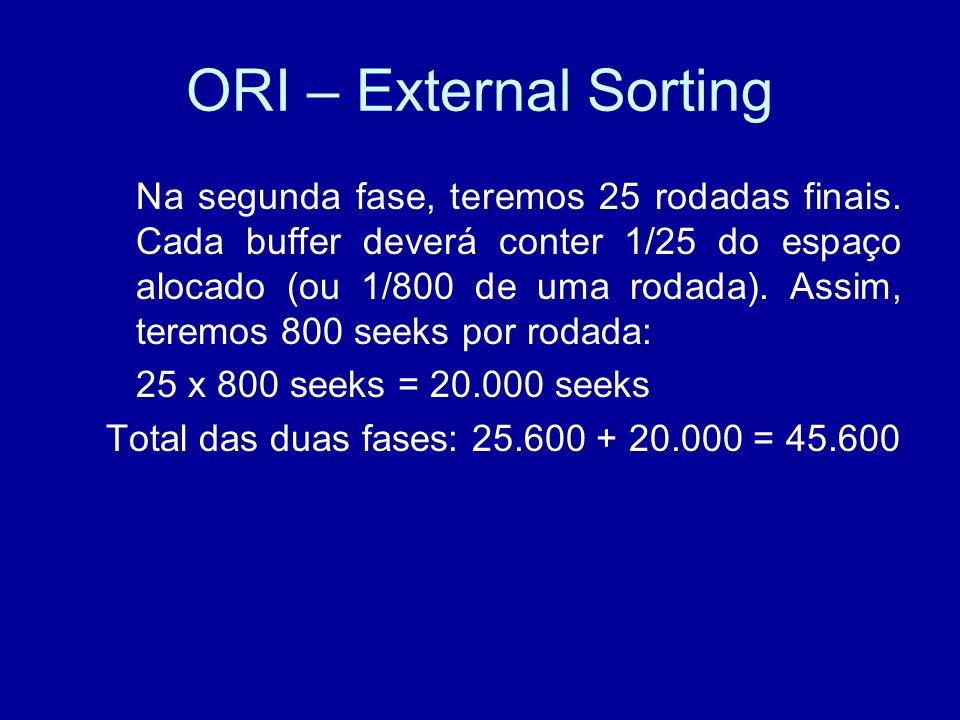 ORI – External Sorting Na segunda fase, teremos 25 rodadas finais.